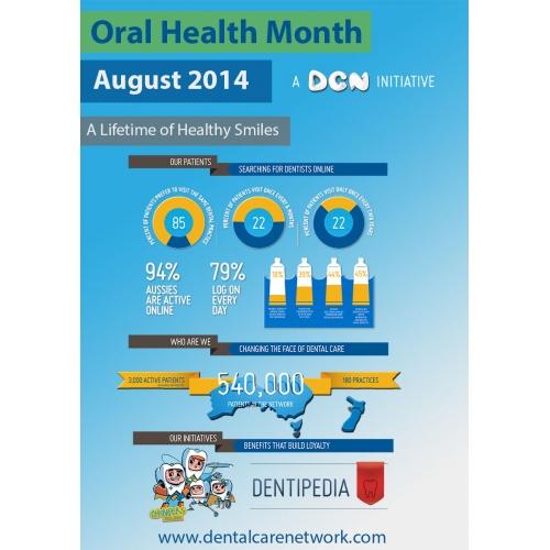 Oral health month Poster design
